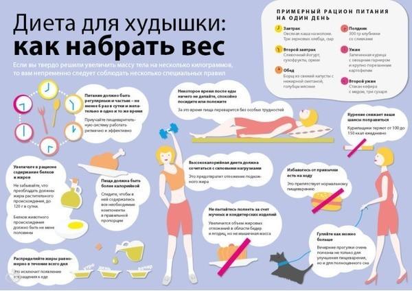 диета для худых